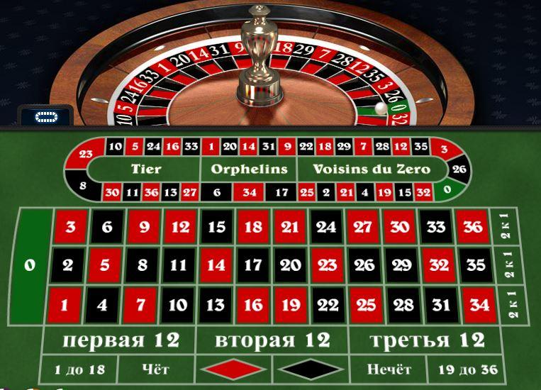 играть бесплатно в игровые автоматы без регистрации рулетка